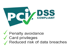 PCI Compliance Return on Investment (ROI)