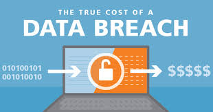 Avoid high breach costs. Call Omega to help you stay secure and compliant